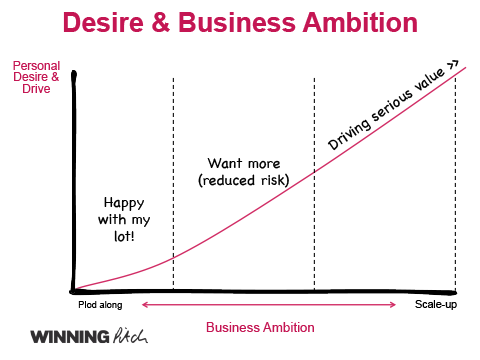 ambition image